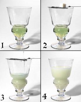 アブサンの水割り方法