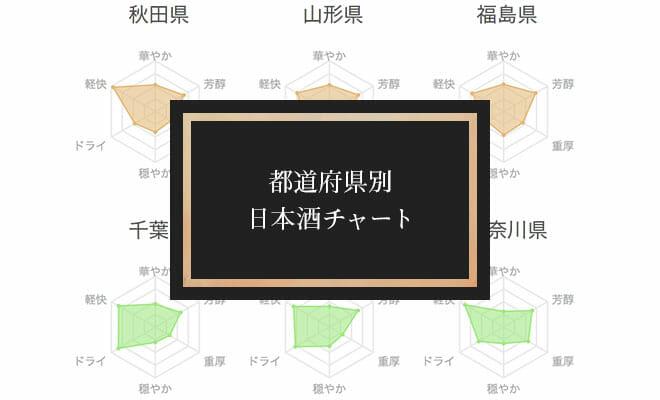 都道府県別日本酒チャート