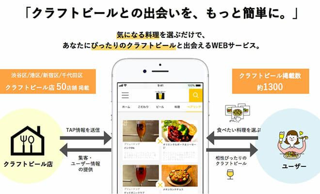 クラフトビールサイト「YOUR TASTE」