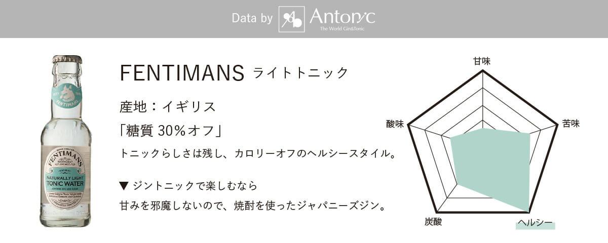 「フェンティマンス ライト・トニックウォーター」の味わいのチャート(5段階評価) 甘味:1.5、酸味:2.5、苦味:3.5、炭酸:3、ヘルシー:5