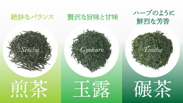 原料となる共栄製茶の煎茶、玉露、碾茶